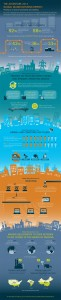 accenture-manufacturing-infographic